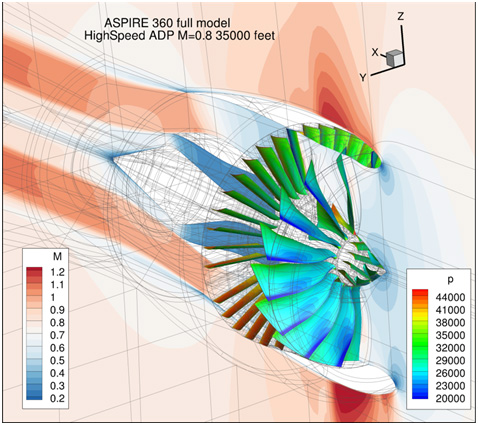 ASPIRE model: Forced response of fan on 360° model with nacelle