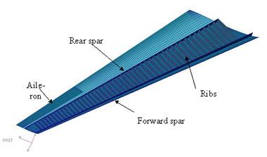 Figure 1 – Projet AVISAC – Géométrie de voilure pour l'étude de la souplesse active de voilures d'avions commerciaux (morphing aircraft)