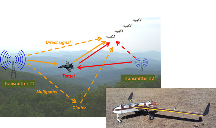 "Passive aerial surveillance radar on swarm of drones - Drone and onboard radar sensor"" à remplacer par : ""Multistatic Passive Radar using Multiple Coordinated UAVs – Drone with onboard radar sensor"