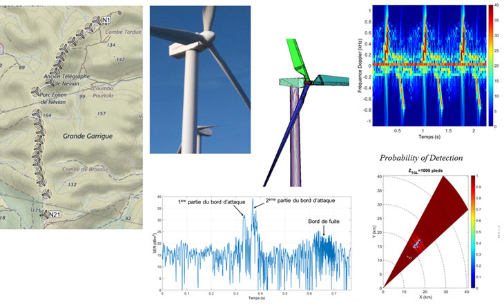 Radar simulation on a wind farm