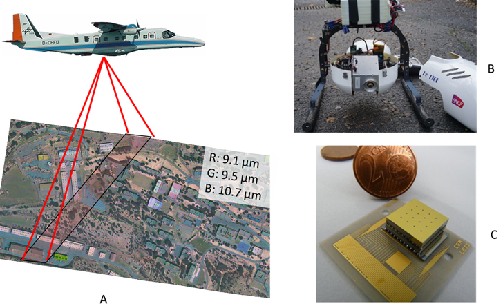 Development and operation of an airborne infrared hyperspectral system, B) integration of a cryogenic infrared camera inside a UAV payload, C) cryogenic infrared cam-on-chip