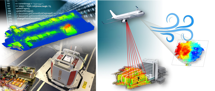 Development of aircraft embedded lidar instruments for 3D mapping of scenes and measurement of wind fields