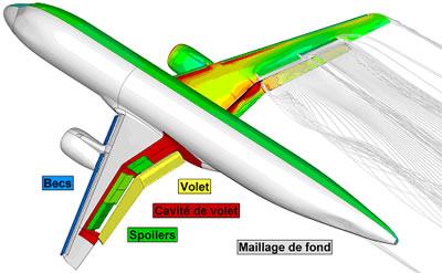Résultats de recherche d'images pour «images aérodynamique»