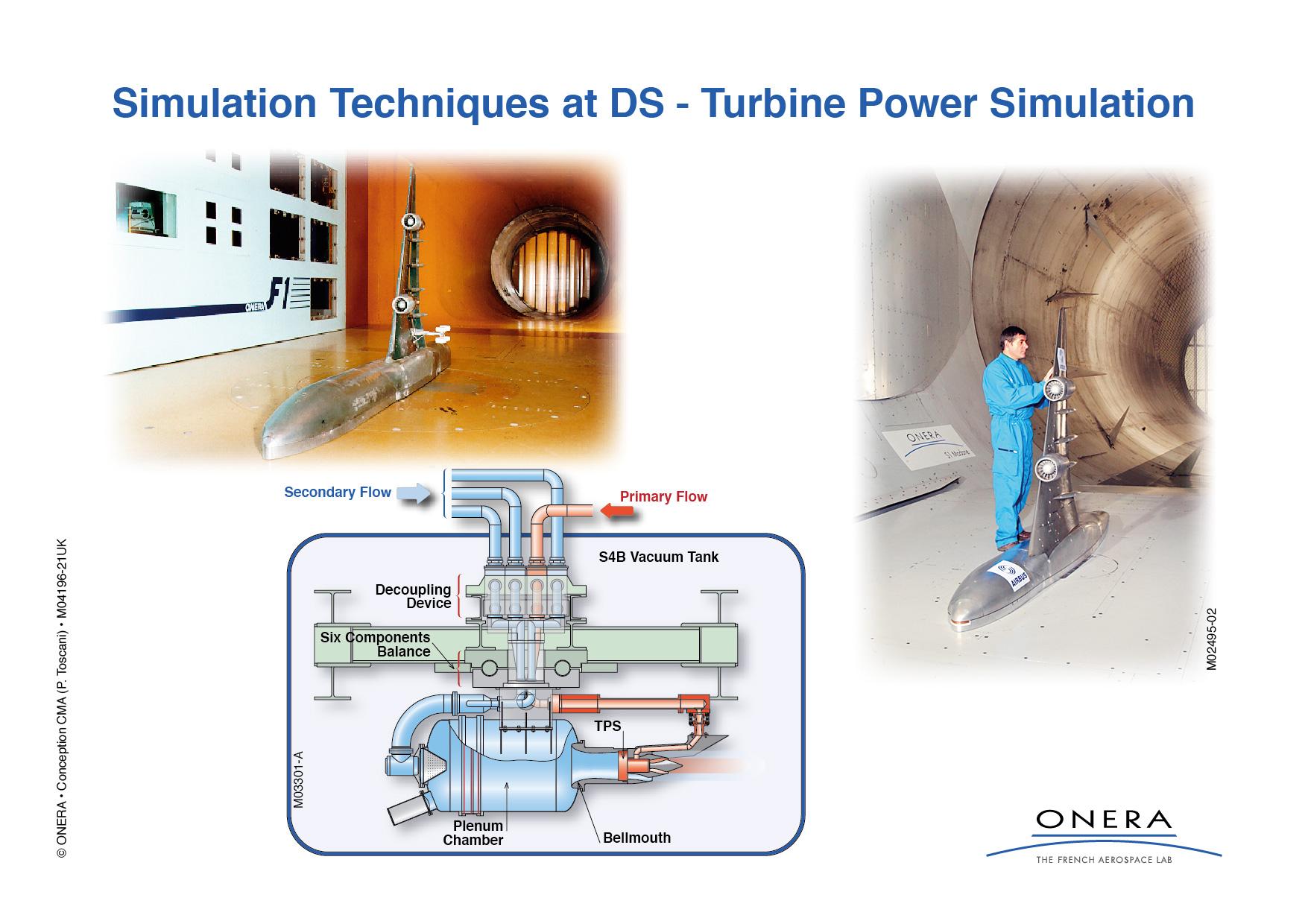 Simulator power bench 51